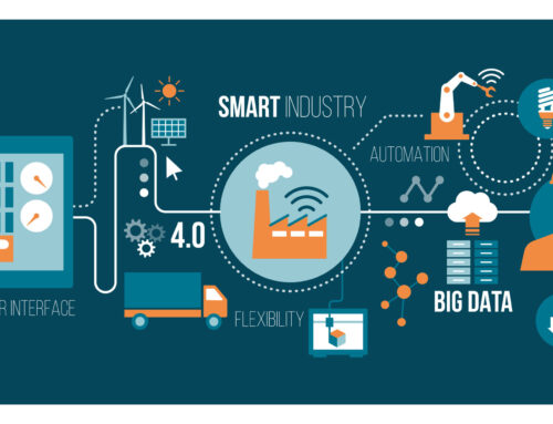 Increase Your ROI Using Industrial IoT with IoTSense